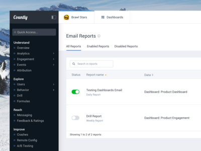Table & Management, Email Reports (Countly)