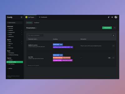 Dark Mode - Remote Config (Countly) gradient vibrant edit settings table theme dark theme dark ui dark chart navigation interface layout dashboard analytics flat design app ux ui