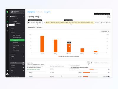 ✊Dashboard Interface - New Countly UI menu sidebar filter tooltip graph clean light ui neumorphism dark ui neumorph chart navigation interface layout dashboard analytics design app ux ui