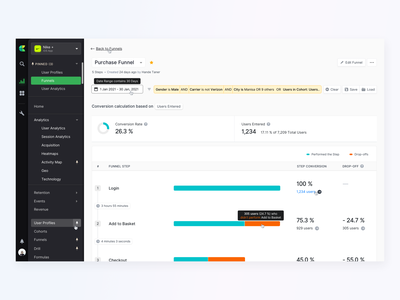 🌪️ Funnels - New Countly UI profile webapp barchart panel filter dropdown light ui table funnel chart interface layout flat navigation dashboard analytics design app ux ui