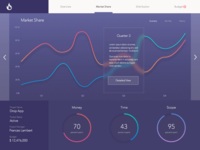 Analytics - Data Visualization Dashboard