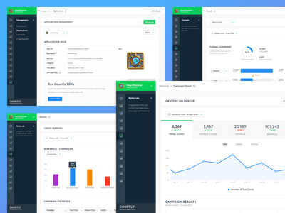 Count.ly Analytics App [WIP] table profile pie chart graph button tab ui ux app dashboard navigation
