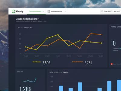 Dark UI - Custom Dashboard [Countly]