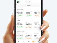 Analytics app - Countly