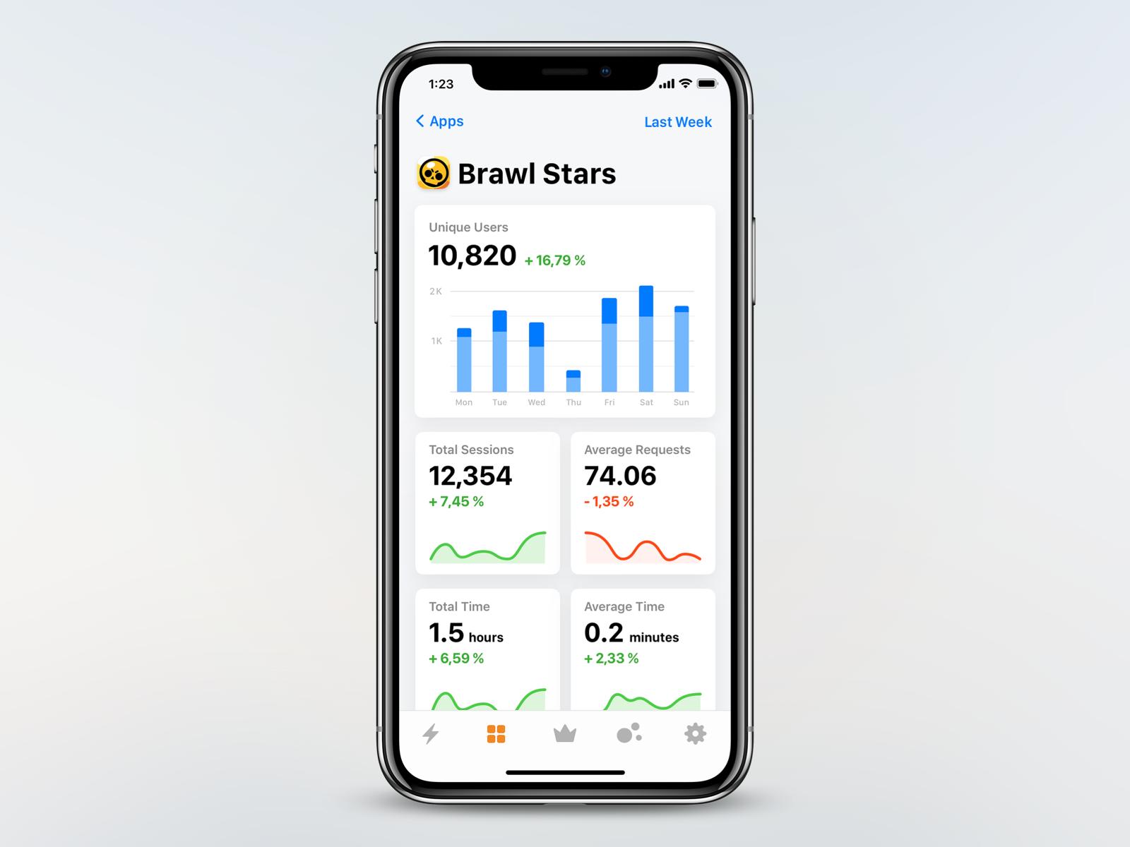 Countly ios app