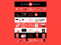 WTF Creative Infographic