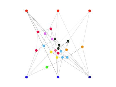 Random Network Generator random network web nodes vector js d3 svg graph
