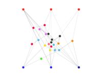 Random Network Generator