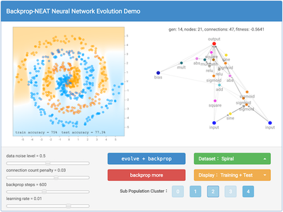 Neural Network Evolution Playground math neural networks bootstrap jquery p5 d3 javascript machine learning ai