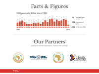 DOX Africa Website - Graph