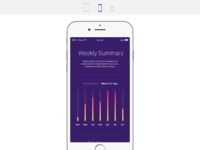 Iphone   activity monitor by jardson almeida