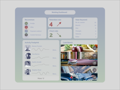 DailyUi#4 « Dashboard ui design morandi experiment dashboard daily-ui-challenge daily-ui dailyui