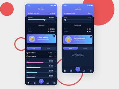 Wallet management App web typography icon ui art ux design app