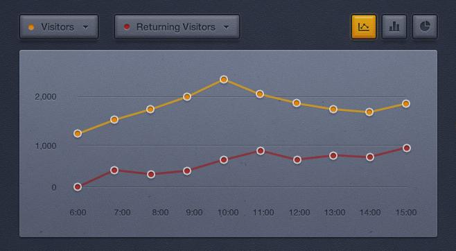 Graph statistics full