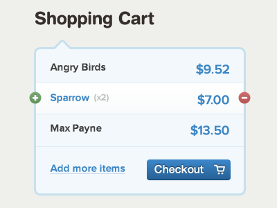Shopping Cart - Forms UI ui ui kit user interface psd