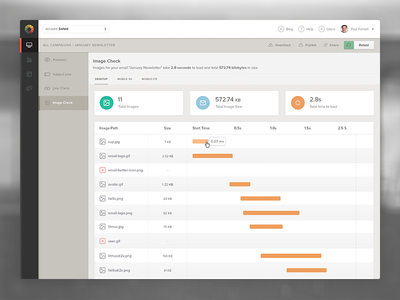 Image Check flat ui email litmus web app ui dashboard image check timeline image size waterfall graph