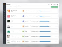 Litmus Checklist Dashboard