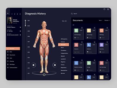 Medical Dashboard ux design dailyui dashboard ui history medical new dashboard website web ux ui design