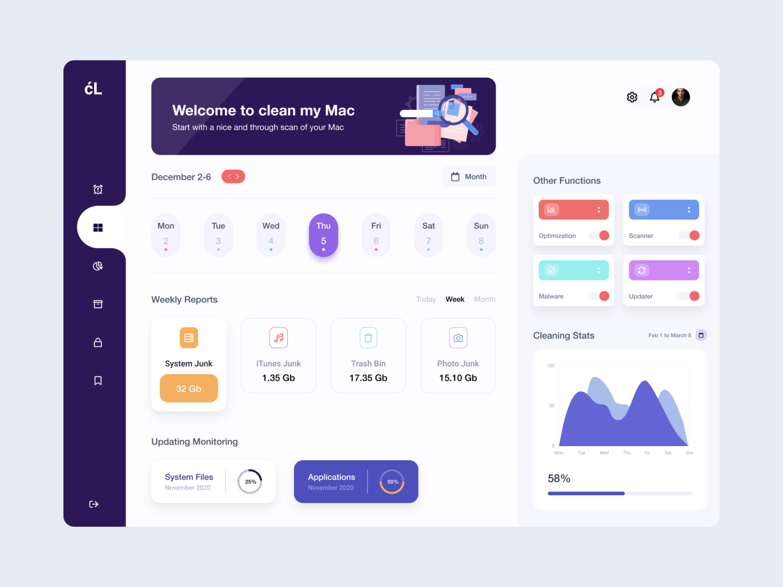 Mac Cleaning app dashboard by Mahrukh Parvez on Dribbble