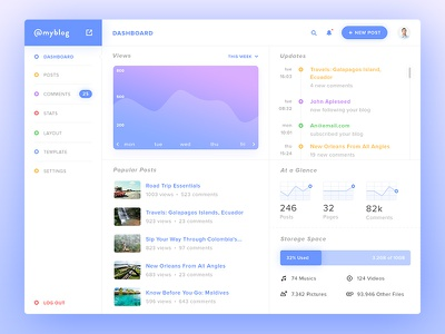 Blog Dashboard statistic graph proffesional button timeline freelance blue smooth flat colorfull blog dashboard