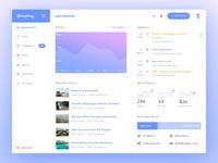 Blog Dashboard