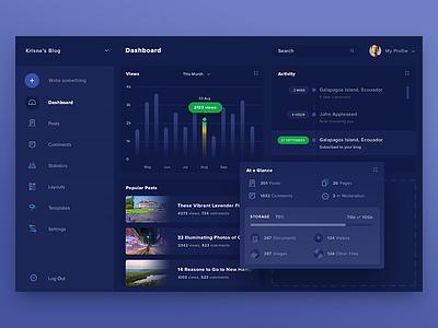Blog Dashboard timeline statistic smooth proffesional graph freelance flat dashboard green dark blue blog