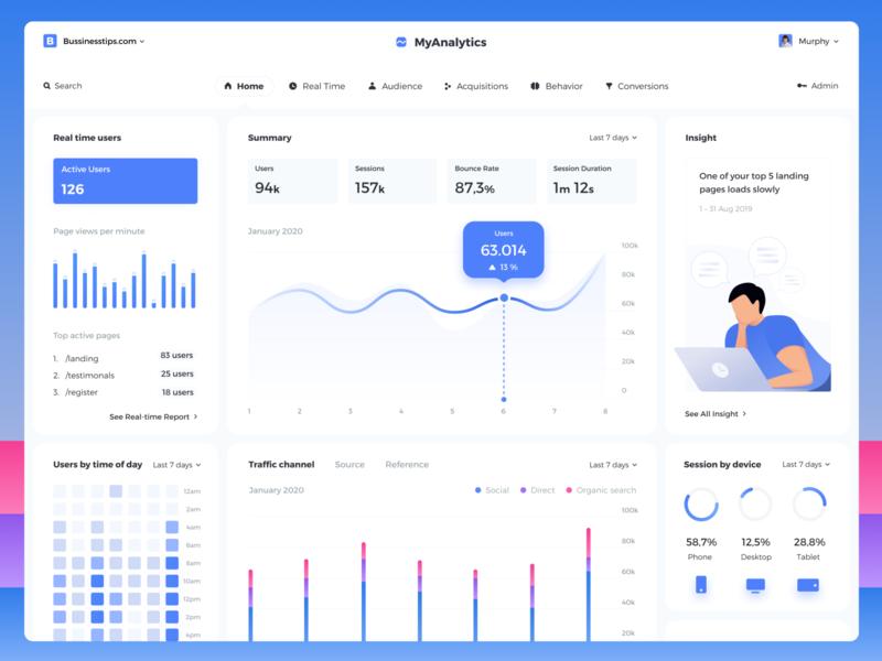Web Analytics Dashboard blue light white chart analytics dashboard clean ux ui proffesional business modern