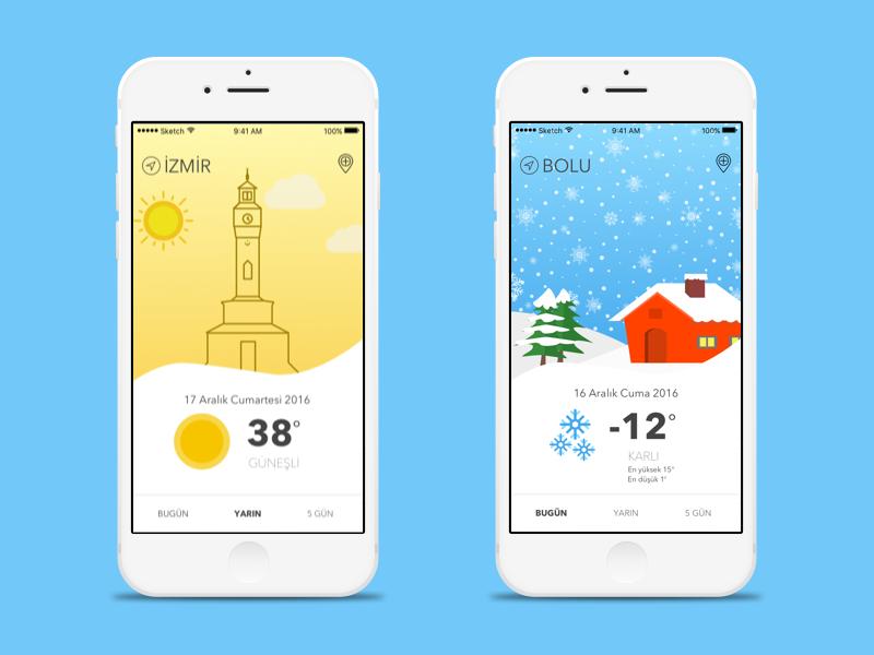 Zebra Weather App by Devran Bostancioglu on Dribbble