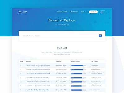 Blockstream Explorer