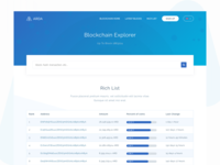 Bitcoin - Cryptocurrency ICO HTML Template