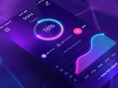 Statistics Screen ui design ios app data visualization graphics monitor chart stats