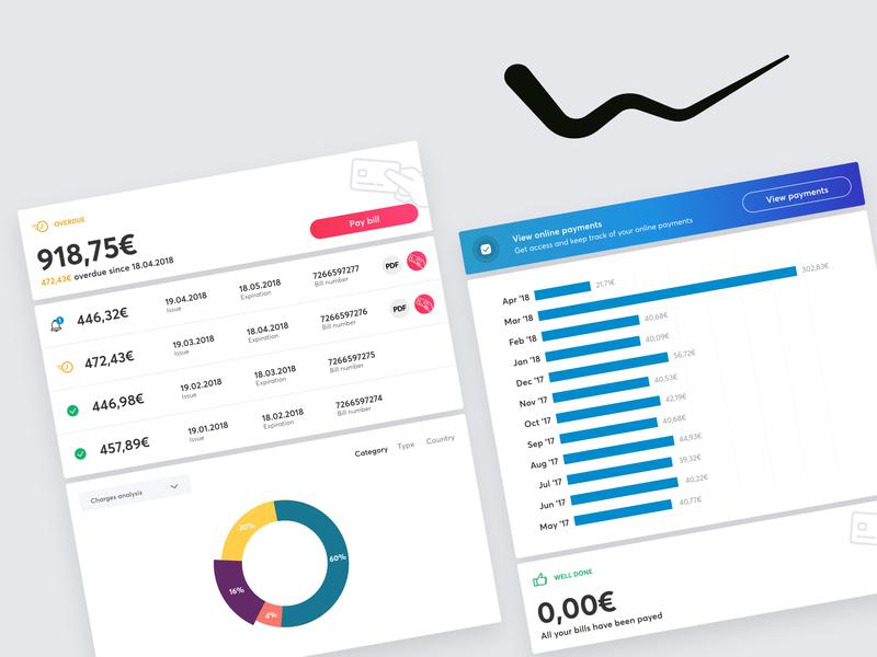 WIND | myWIND Bill Analysis web responsive chart donut chart bar graph payment list graph ui dashboard ui dashboard website design web design design telecom telco ux ui