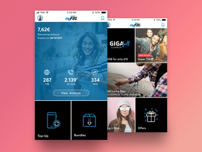 myF2G | Grid Dashboard app mobile mobile ux ios android ui dashboard grid telco account mobile app mobile design