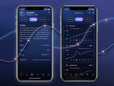 Palmistry App iphone 12 statistics horoscope