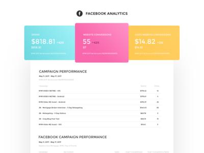 Facebook Analytics App colored template commercial marketing marketing tool ad statistics google analytics facebook