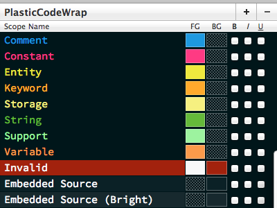 Textmate/Sublime color scheme editor sublime textmate colorscheme color theme editor html5