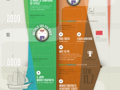 M! infographic 1 ux infographic graphic