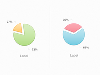 freebies: charts