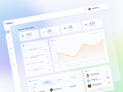 Job application dashboard dashboard ui dashboard web app job listing job board job app patterns ui typography ux icon branding design