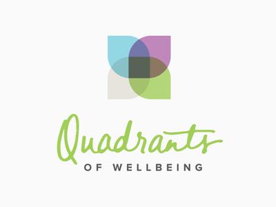 Quadrants of Wellbeing Branding