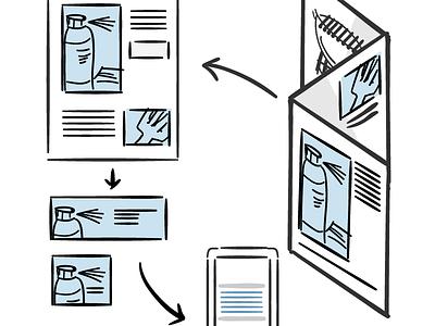 Storyboards diagram illustration wacom illustrator
