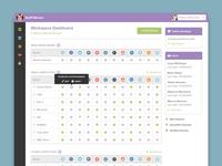 Workspace Dashboard Version 2