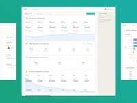 Analysis and Insights Dashboard