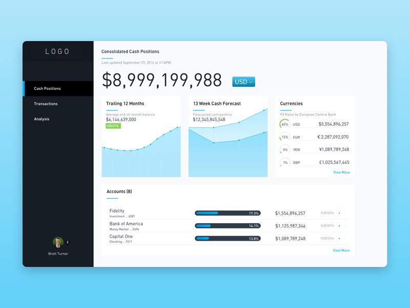 Finance Dashboard ui dashboard forecasting bar charts line graphs graphs finance
