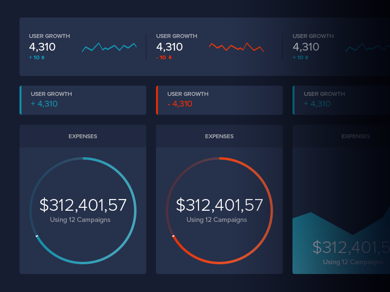 Dark Dashboard UI Freebie red blue black growth graphs bars chips ui dashboard freebie free