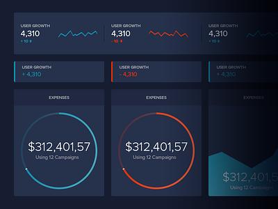 Dark Dashboard UI Freebie red blue black growth graphs bars chips ui dashboard freebie free