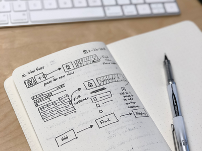 #staymessy with Tabs interface ui paper northbook moleskin sketch tabs
