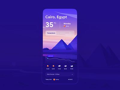 Weather App weather app weather uiux uidesign mobile app ui clean apps app ui design air quality app air