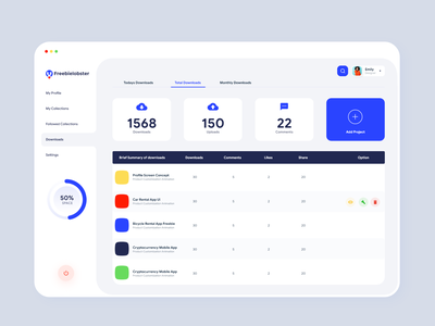 Freebielobster Dashboard inspiration books articles colors idea freebies illustration analytics report downloads dashboard app icon uidesign uiux ui design freebielobster