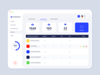 Freebielobster Dashboard
